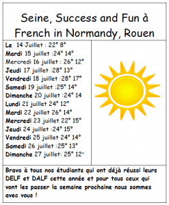 weather in rouen